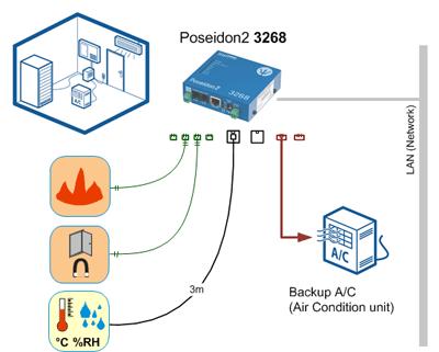 P2-3268-app1_AirCondition_backup