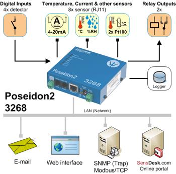 Poseidon2-3268_icons_350
